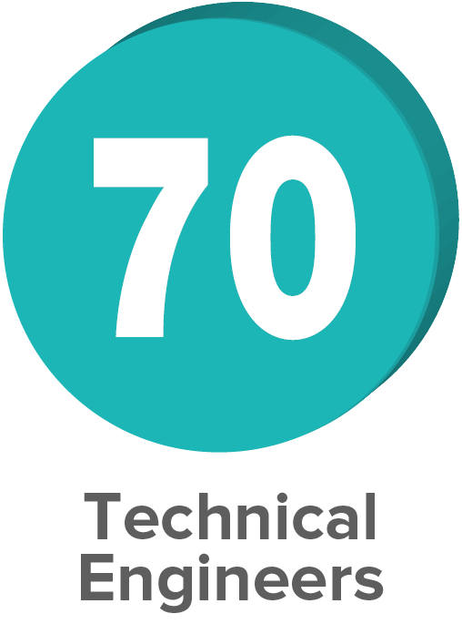 70 Technical Engineers