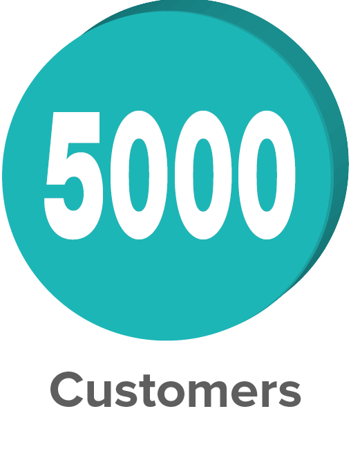 5000 Customers